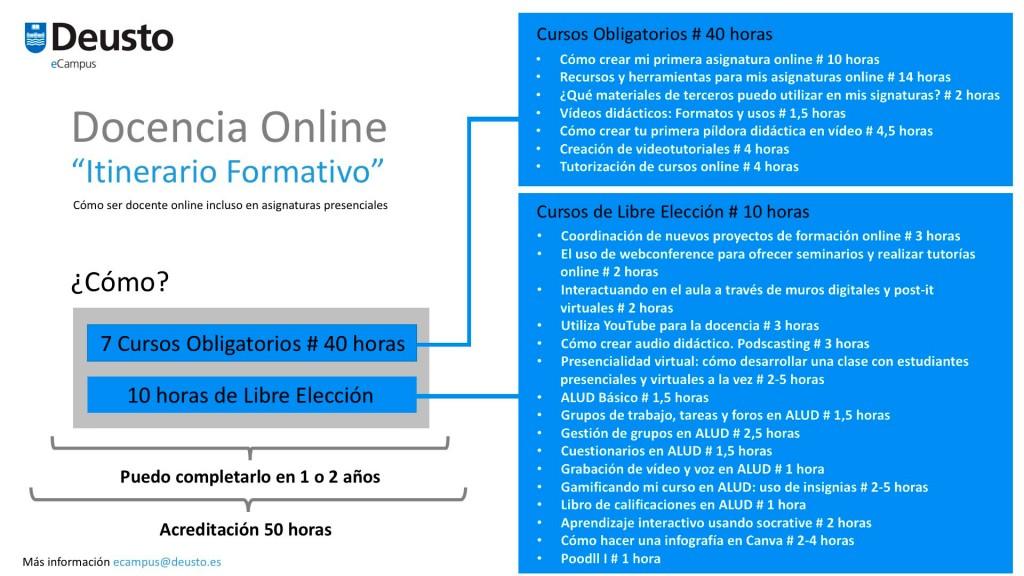 esquema_itinerario_opt