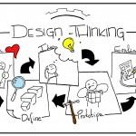 5. design thinking