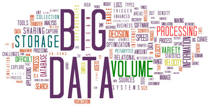 Big Data (Imagen: By Camelia.boban (Own work), CC BY-SA 3.0)