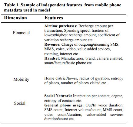 Los metadatos de nuestros dispositivos móviles (Fuente: arxiv.org/ftp/arxiv/papers/1612/1612.03870.pdf)