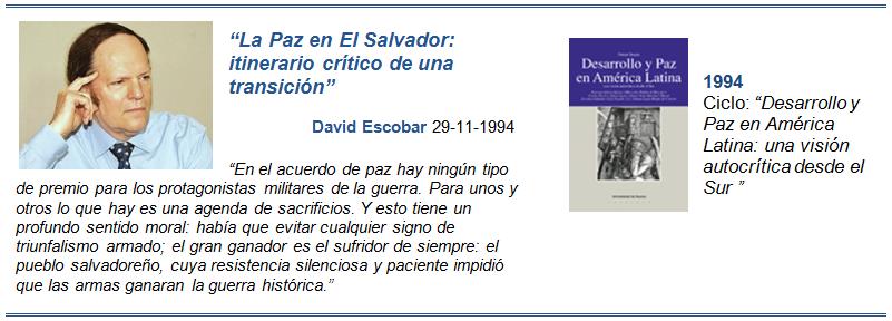 David Escobar