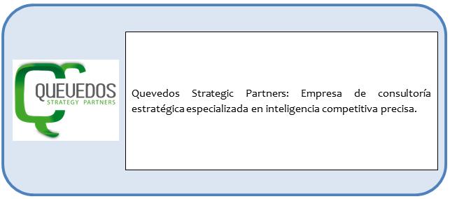 Quevedos Strategic Partners