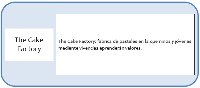 The Cake Factory