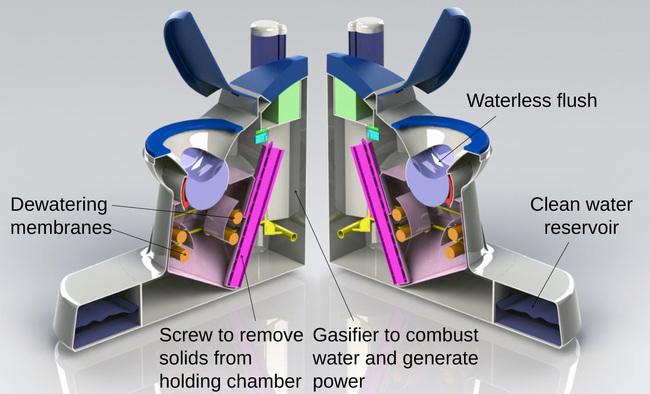 Nano_Membrane_Toilet