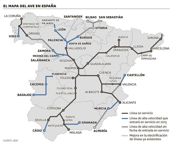 Red AVE en España.