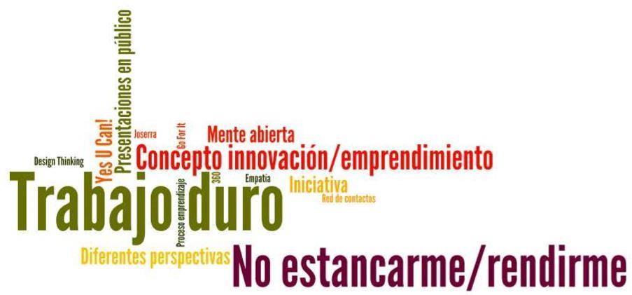 oportunidades innovandis