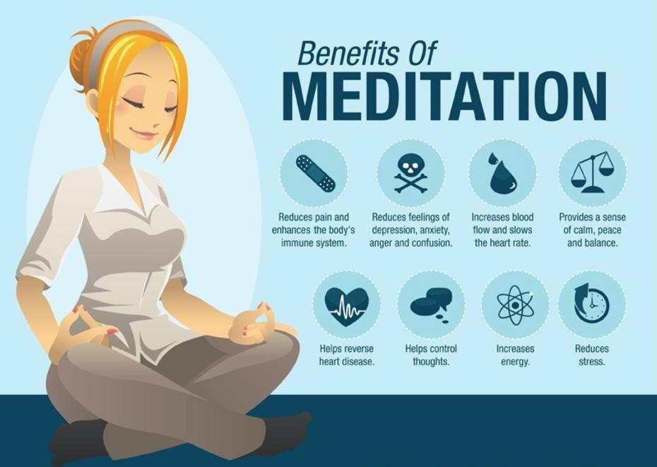 meditation_innovandis