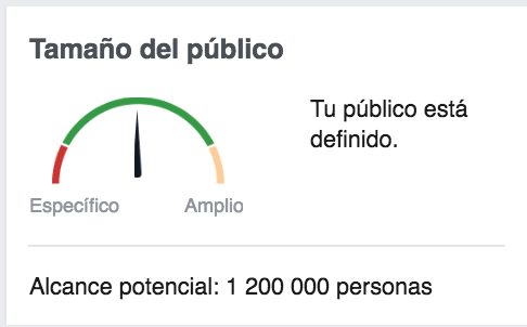 deusto-marketing-facebook-ads